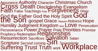 Sermon tags wordle Jul14
